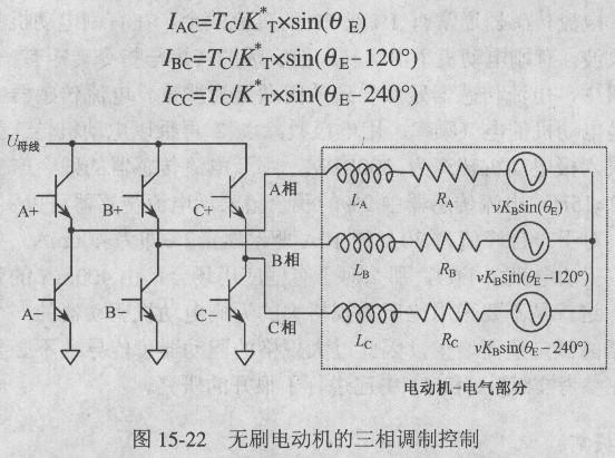 无刷永磁电动机的相位控制