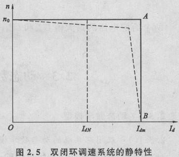 电流双闭环调速系统及其静特性