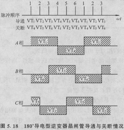 交一直一交变频器—电压型逆变器