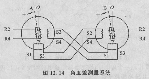 感应同步器_直线感应同步器_感应同步器工作原理; 在环形变压器的原边