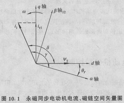 同步电动机矢量控制技术