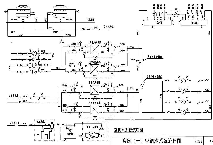 图1 空调系统控制流程 3 系统原理设计 空调系统控制要求综述: (1) 温控范围及灵敏度:夏季102,冬季82; (2) 湿控范围及灵敏度:夏季5510%,冬季4010%; (3) 变风量运行,且配置备用送风机段,在风机故障时自动投入运行; (4) 机组制冷量200kw,制热量(热泵式)124kw,能量控制分如下几档:0%,25%,50%,75%,100%。 3.